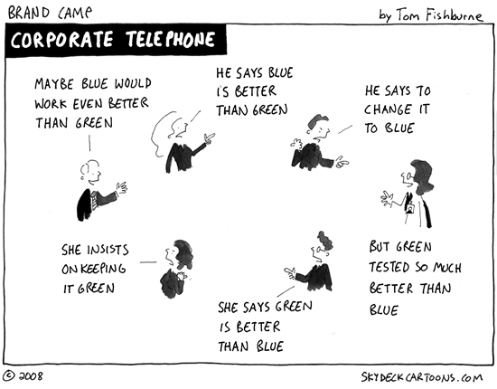 Tom Fishburne and the Telephone Game